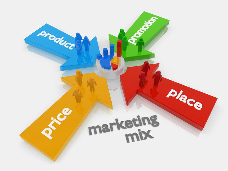 contoh marketing mix