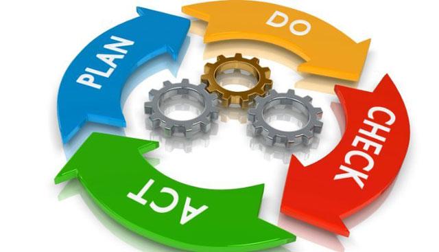 Pengertian POAC dalam Ilmu Manajemen